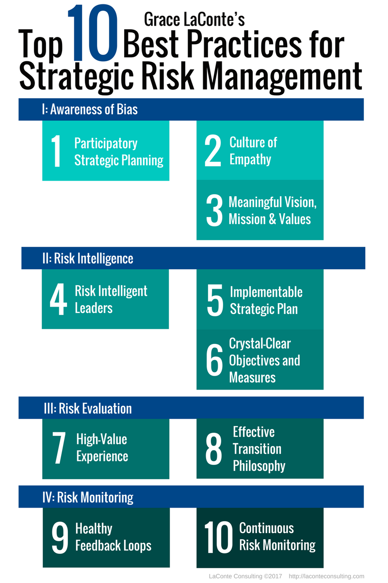 risk management benefits effective strategic planning Operational risk management, or orm, is a decision -making tool that helps to systematica lly identify risks and benefits and determine the best courses of action for any given situation.