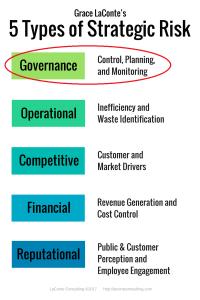 5 Types of Strategic Risk vertical list - Governance