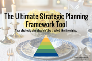 strategic plan, strategic planning, framework, fine china, management