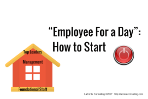 employee, employee for a day, foundational staff, management, start