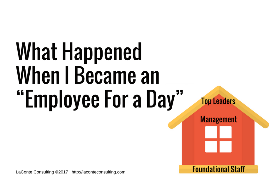 Employee for a Day, Employee, Staff, Foundational Staff, Management, Managers