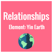 Strategic Vision Board, Strategic Vision, Strategic Planning, Vision Board, Vision boarding, yin and yang, basic element, relationships, yin earth