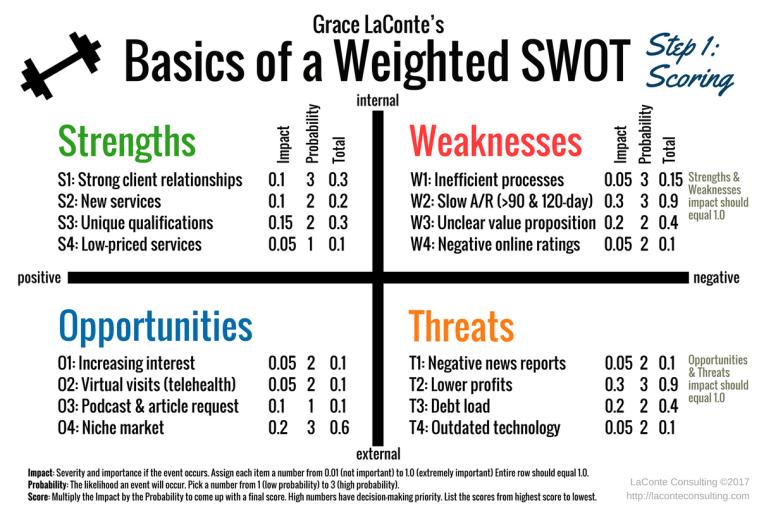 Henkel s internal strengths and weaknesses - Homework