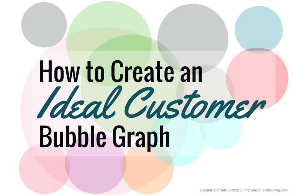 bubble graph, strategic planning, business planning, ideal customer, strategic risk, risk assessment