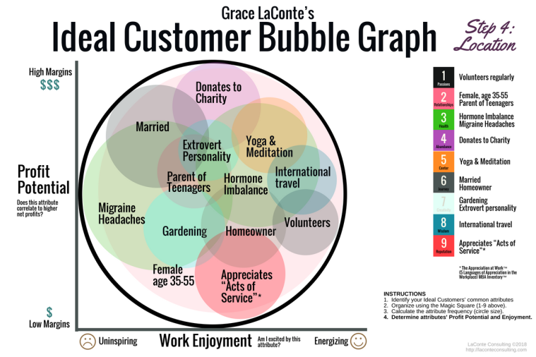 how to create a bubble graph