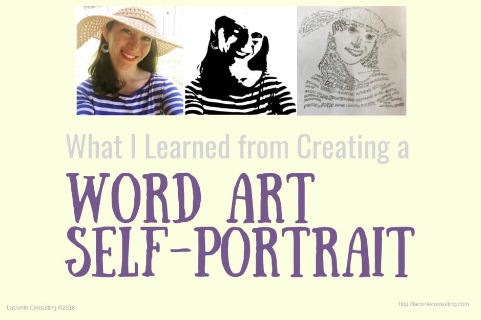 word art, self-portrait, art project, self love, self awareness, describe yourself, art experiment