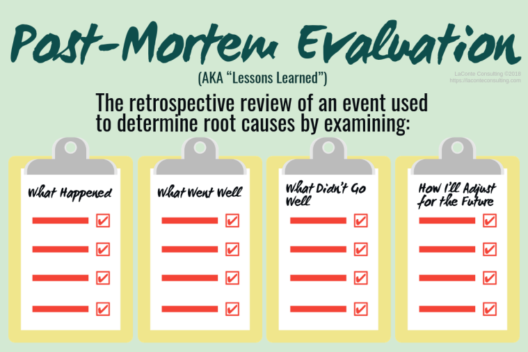 Post-Mortem Evaluation, post-mortem, Lessons Learned, business review, business evaluation, root cause evaluation, root cause, strategic risk